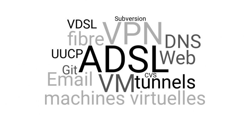 Principaux services :ADSL, VPN, VM, Machines Virtuelles, DNS, Web, email, etc.